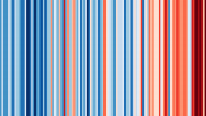 Graph of temperature warming in California 1895-2020.